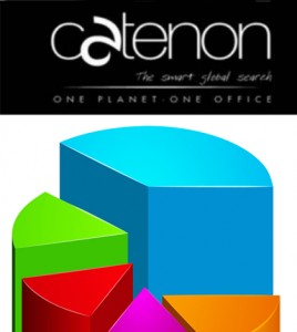 sep-catenon