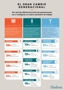 Generation_infographic-NL