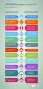 infografia FuturSkill (1) copia