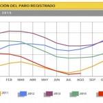 PARO-AGOSTO-2015-BIS-805x470