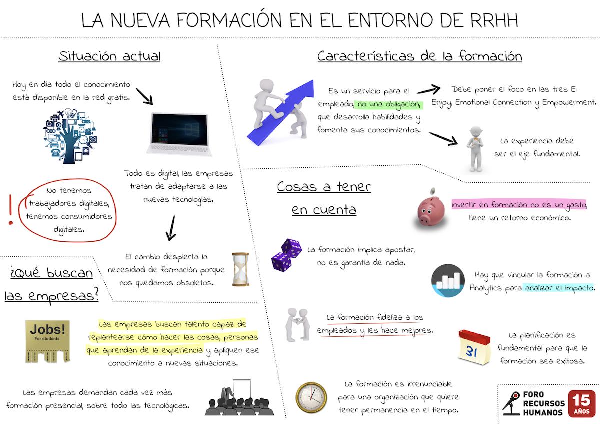 La nueva formación en el entorno de RRHH - Foro Recursos Humanos RRHH
