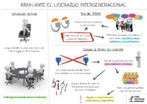 Liderazgo Intergeneracional