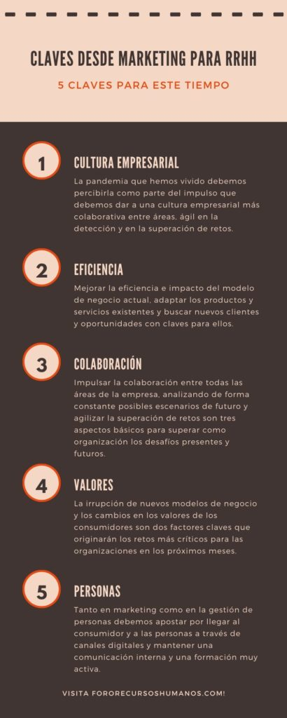 responsables de marketing