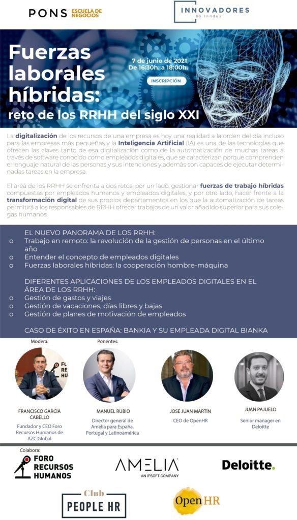 la digitalización de los recursos de las empresas